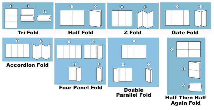 Folding Styles Used in Printing